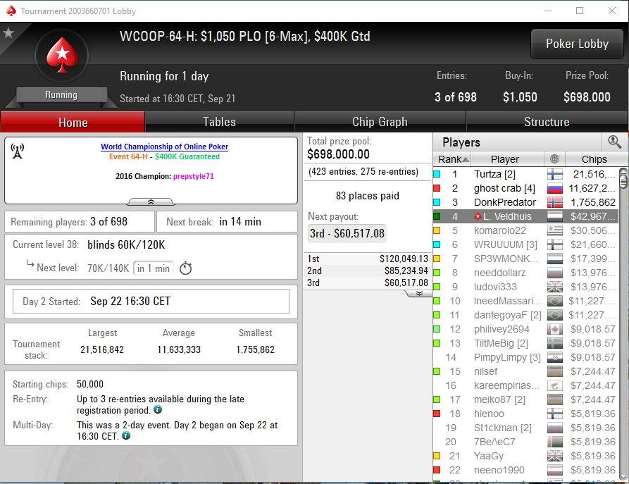Poker Stars WCOOP 64H