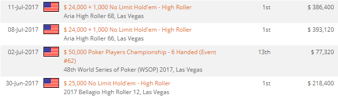 Татал Шакерчи покер